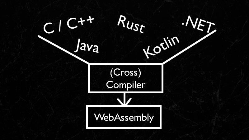 Felsebiyat Dergisi – Popular Rust Webassembly Game Engine