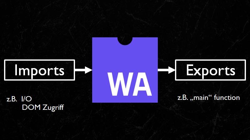 Frontend-Spielereien mit WebAssembly | Thalia Tech Blog